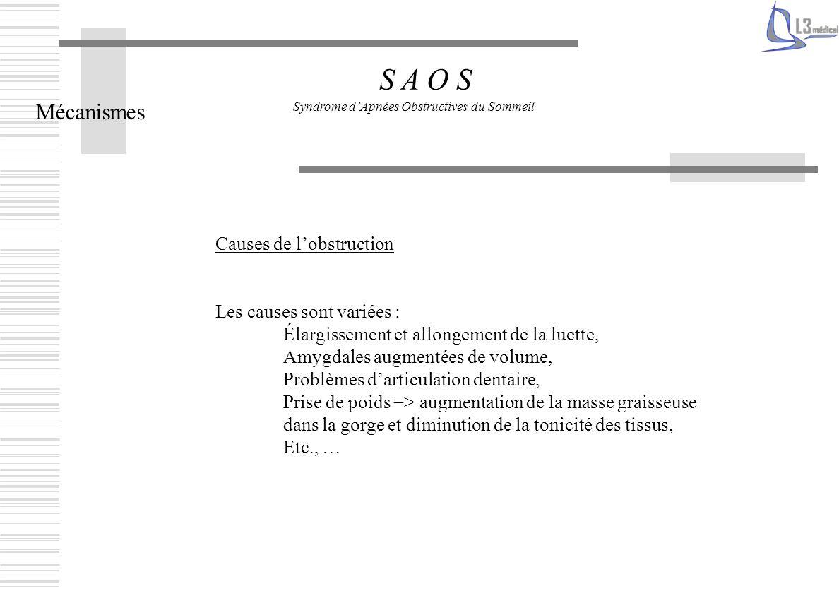 S A O S Mécanismes Causes de l'obstruction Les causes sont variées :