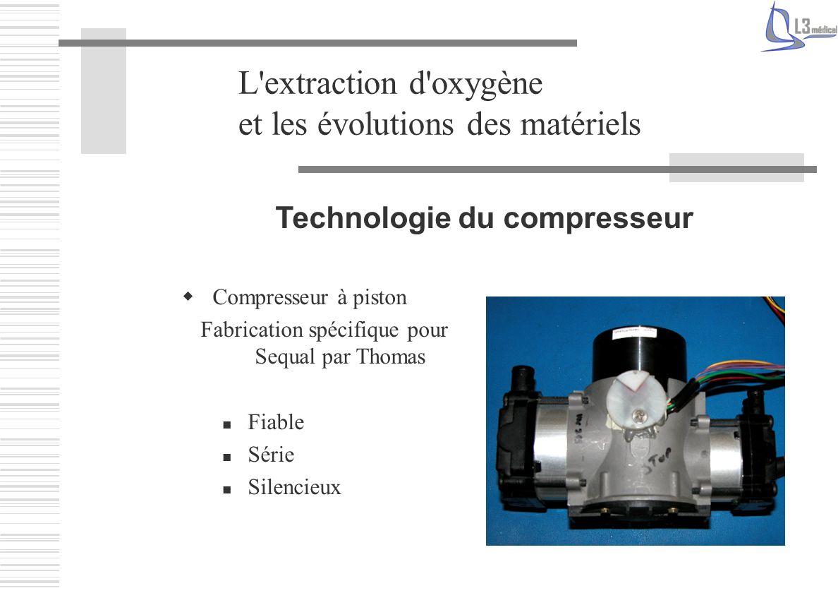 Technologie du compresseur