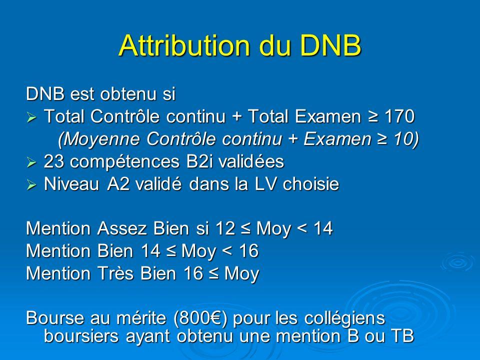 (Moyenne Contrôle continu + Examen ≥ 10)