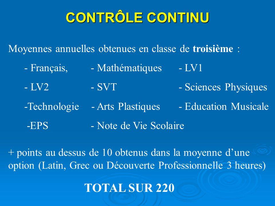 CONTRÔLE CONTINU TOTAL SUR 220