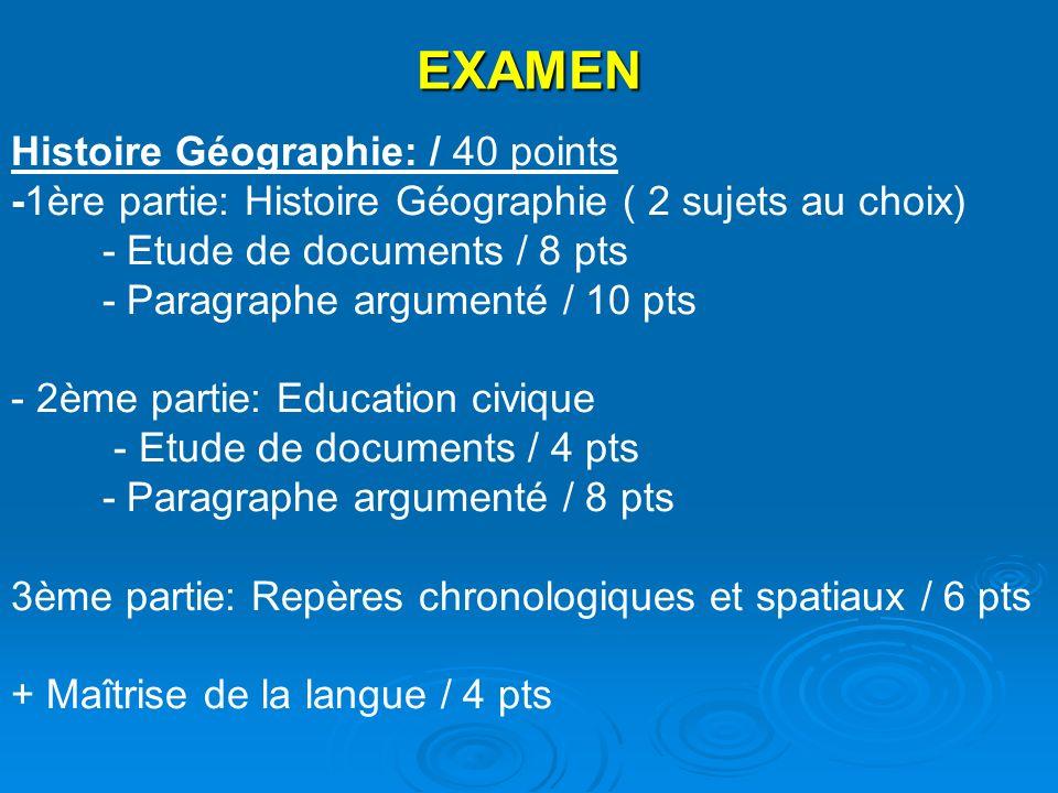 EXAMEN Histoire Géographie: / 40 points