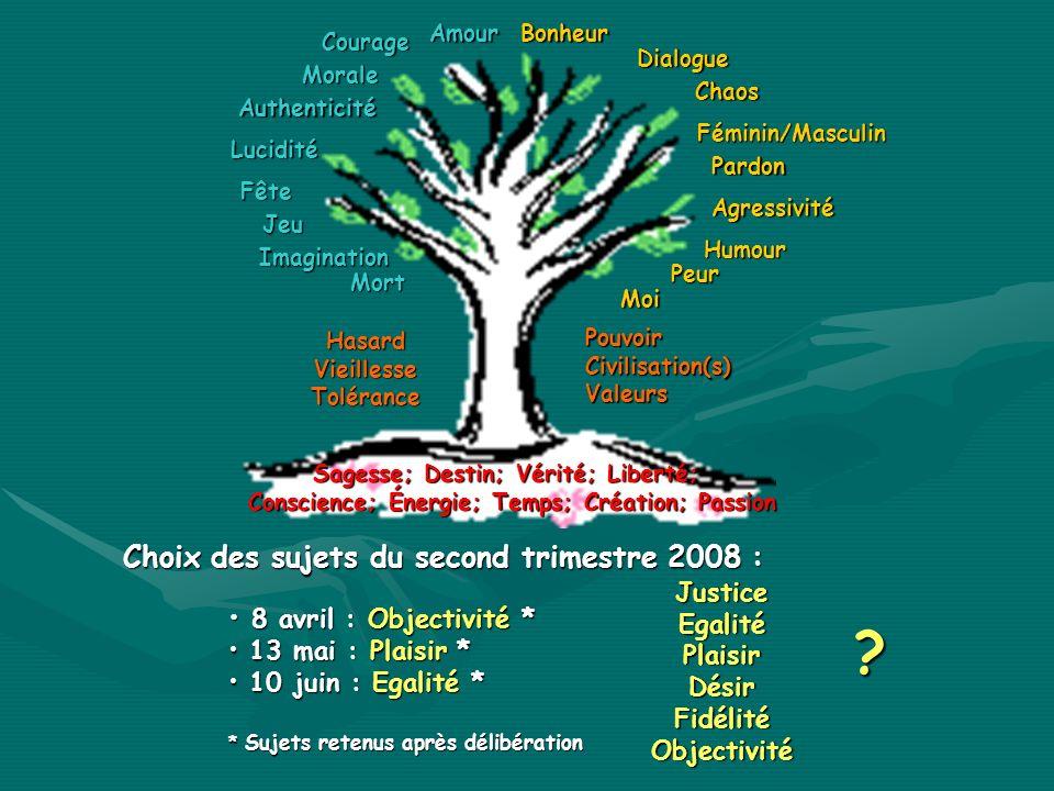 Choix des sujets du second trimestre 2008 : 8 avril : Objectivité *