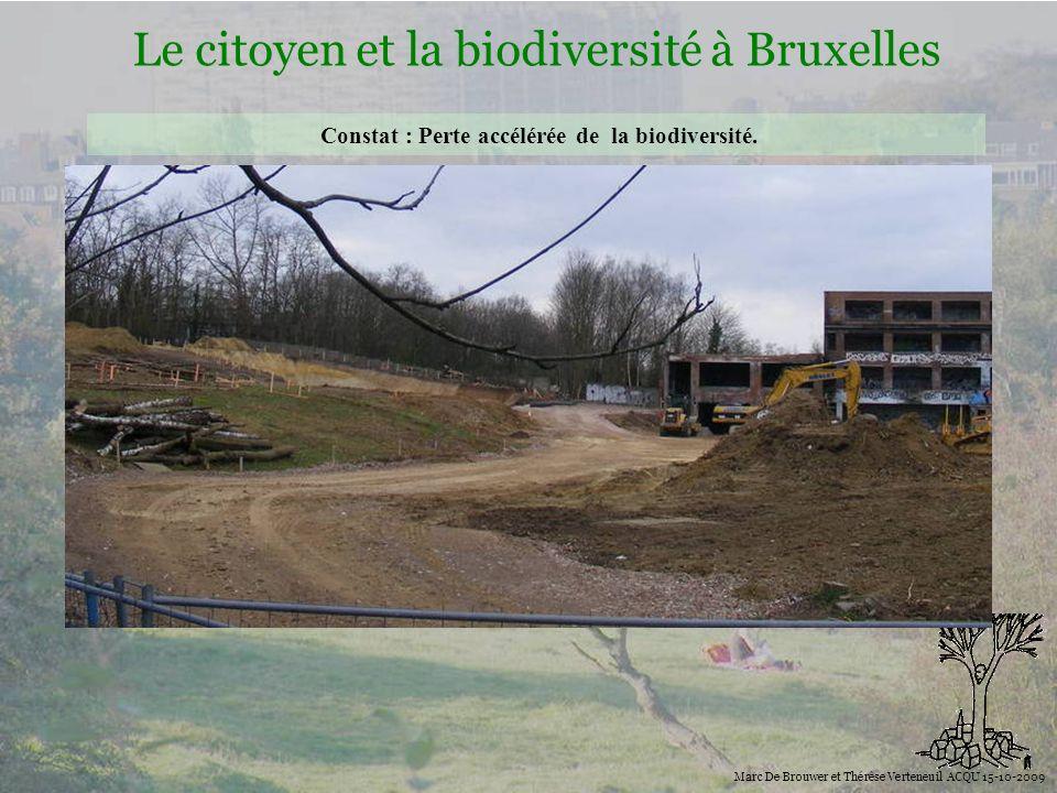 Biodiversité Le citoyen et la biodiversité à Bruxelles