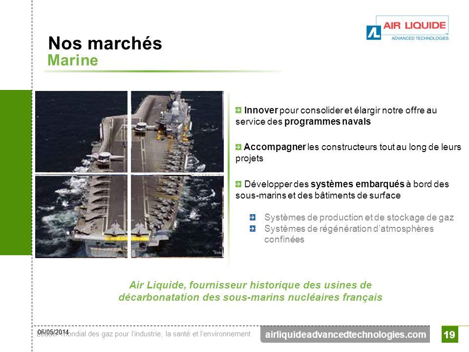 Nos marchés Marine Air Liquide, fournisseur historique des usines de