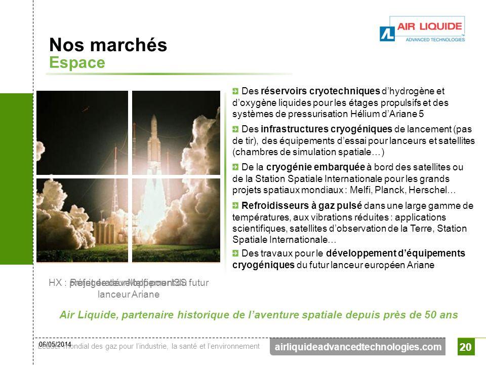 Nos marchés Espace.