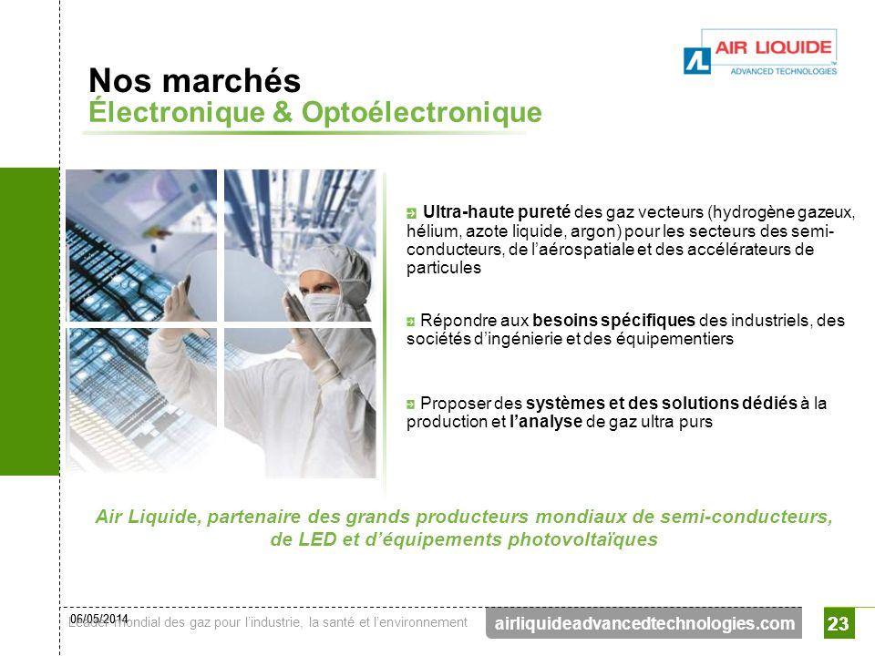 Nos marchés Électronique & Optoélectronique