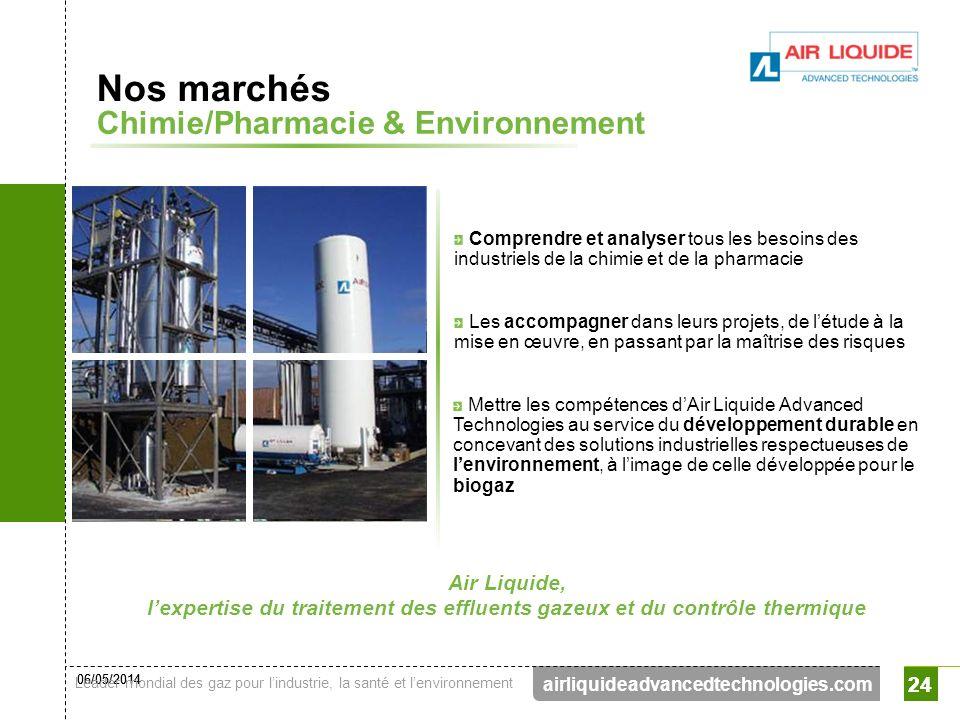 Nos marchés Chimie/Pharmacie & Environnement