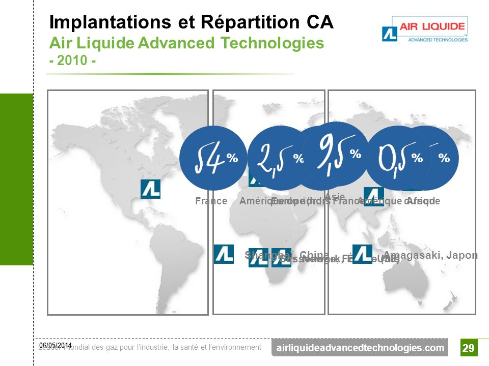Implantations et Répartition CA