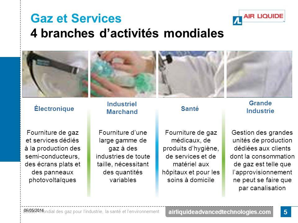 4 branches d'activités mondiales