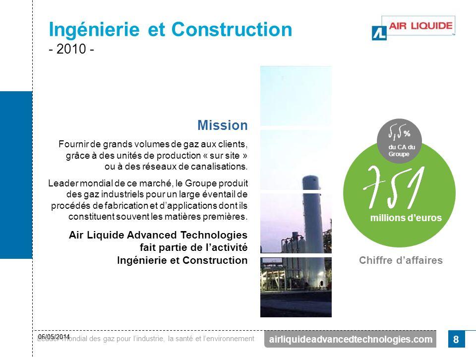 Ingénierie et Construction - 2010 -