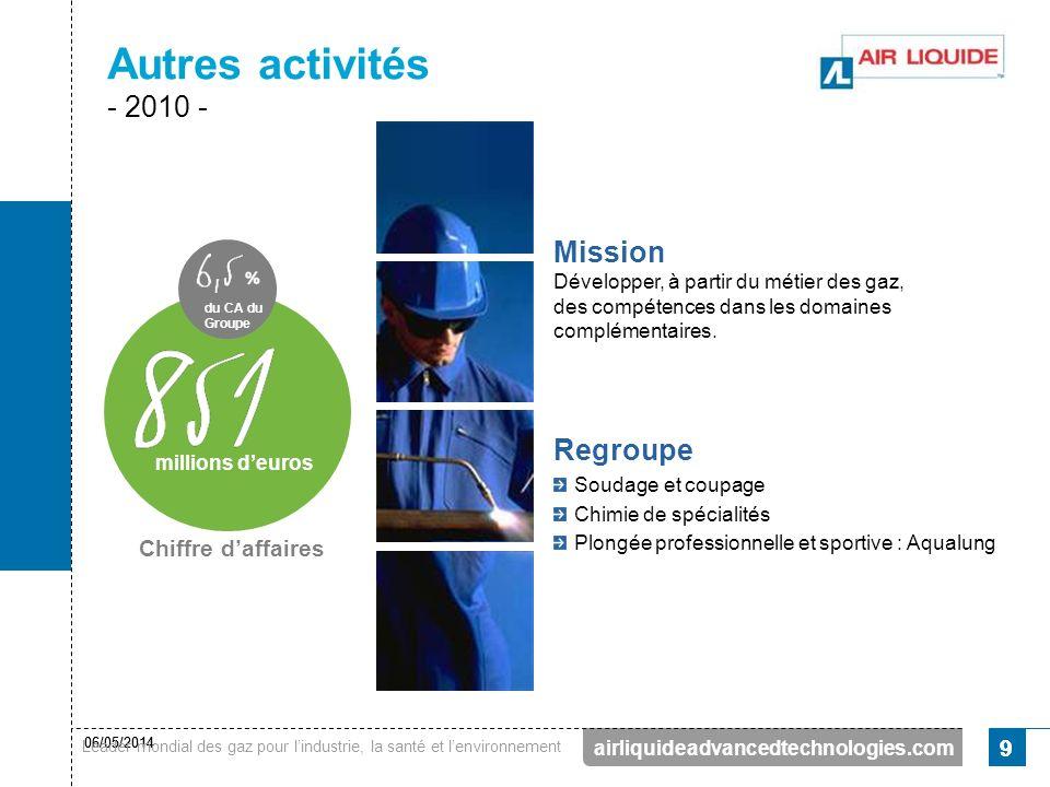 Autres activités - 2010 - Mission Développer, à partir du métier des gaz, des compétences dans les domaines complémentaires.