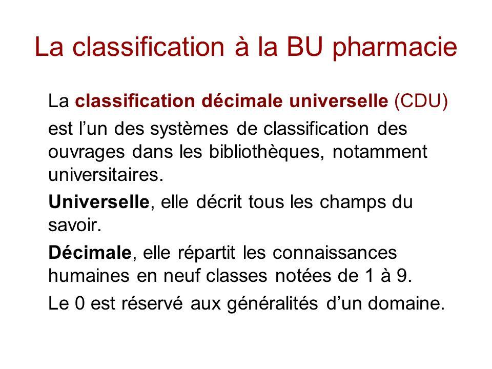 La classification à la BU pharmacie