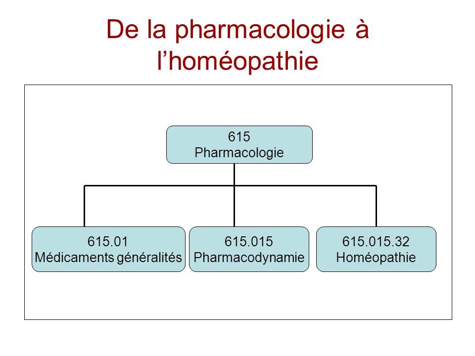 De la pharmacologie à l'homéopathie