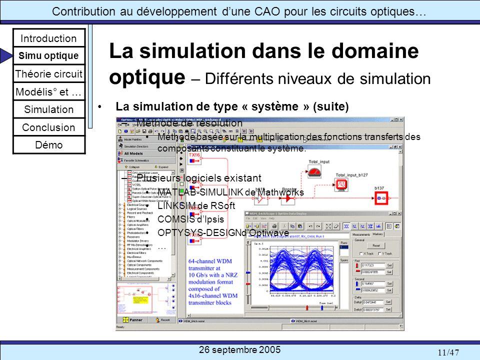 Introduction Simu optique. Théorie circuit. Modélis° et … Simulation. Conclusion. Démo.
