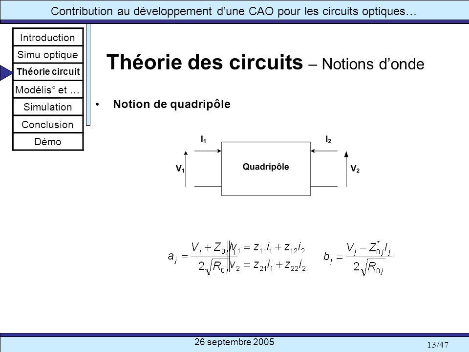 Théorie des circuits – Notions d'onde