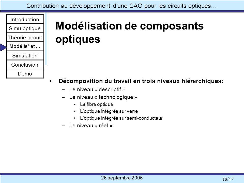 Modélisation de composants optiques