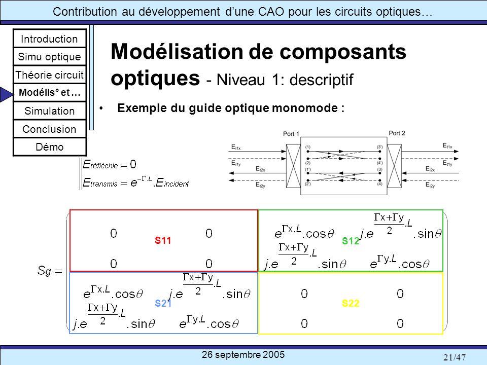 Modélisation de composants optiques - Niveau 1: descriptif