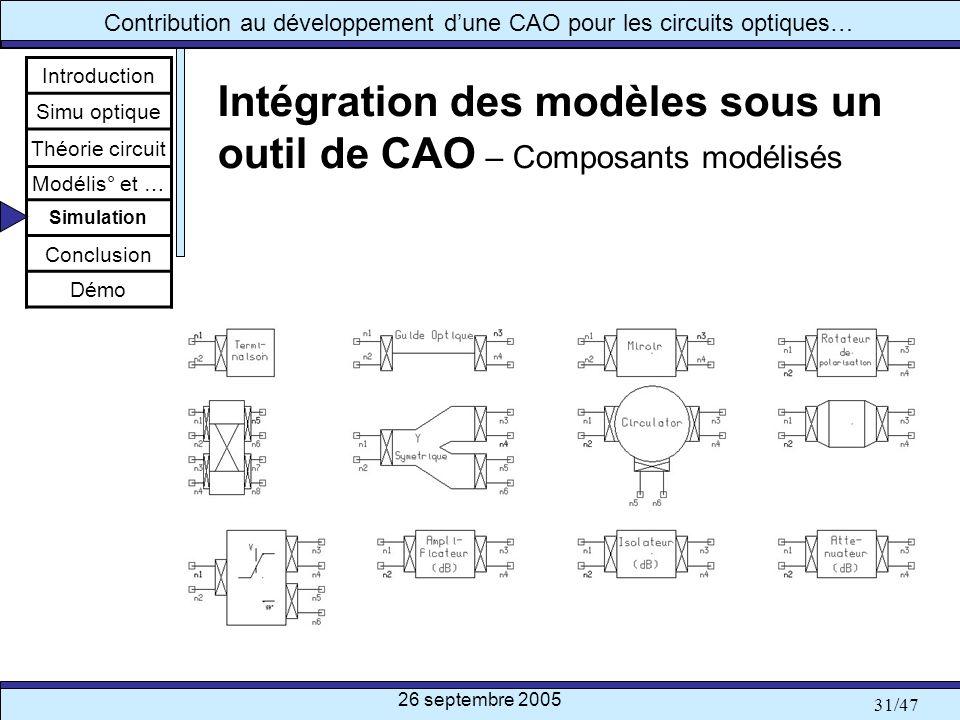 Intégration des modèles sous un outil de CAO – Composants modélisés