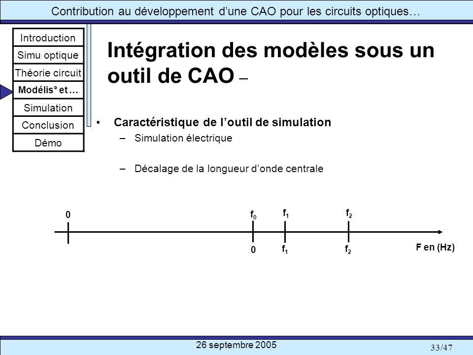Intégration des modèles sous un outil de CAO –