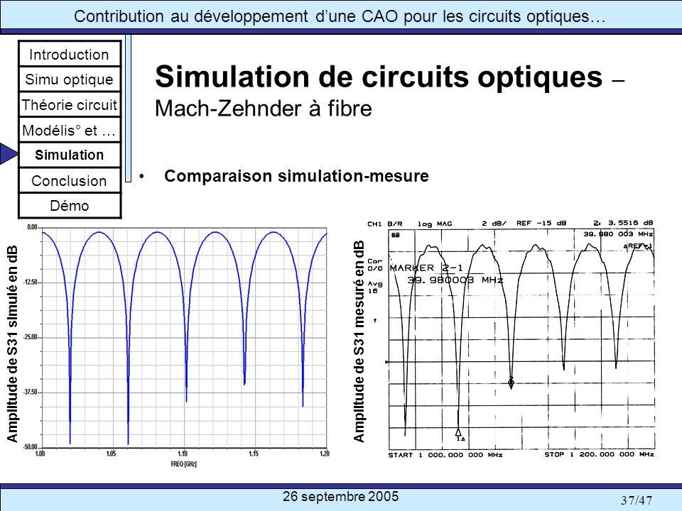 Simulation de circuits optiques – Mach-Zehnder à fibre