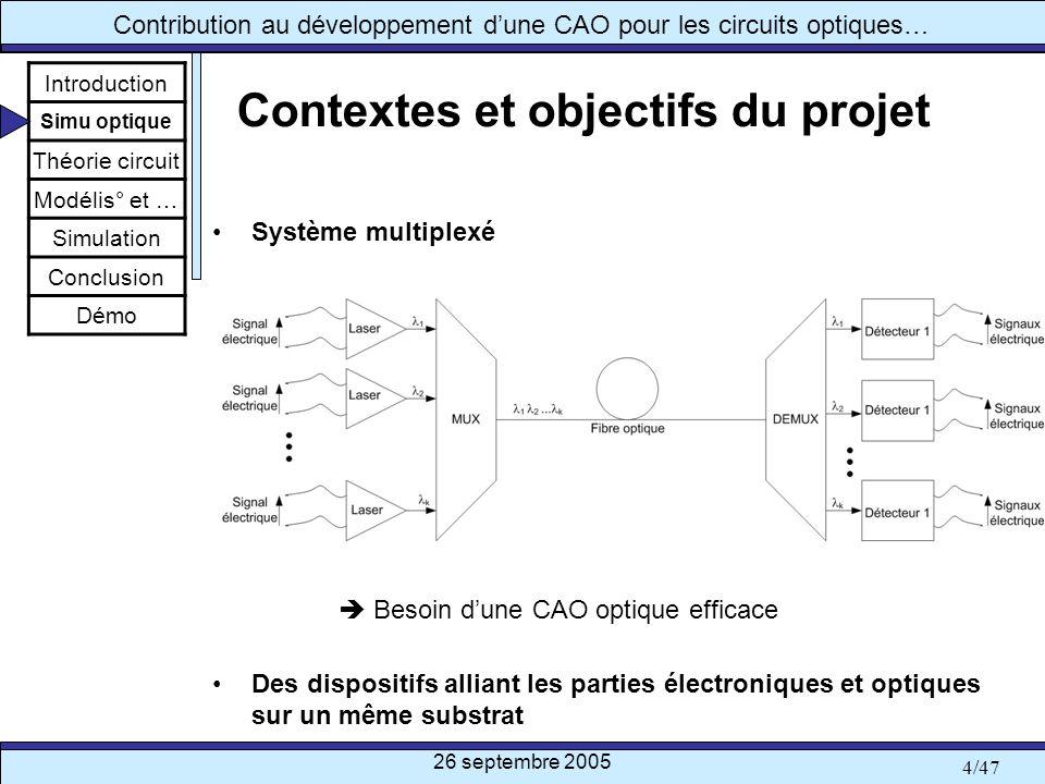 Contextes et objectifs du projet