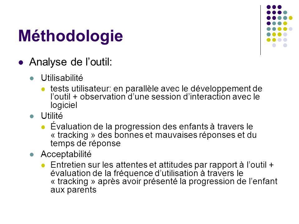Méthodologie Analyse de l'outil: Utilisabilité Utilité Acceptabilité