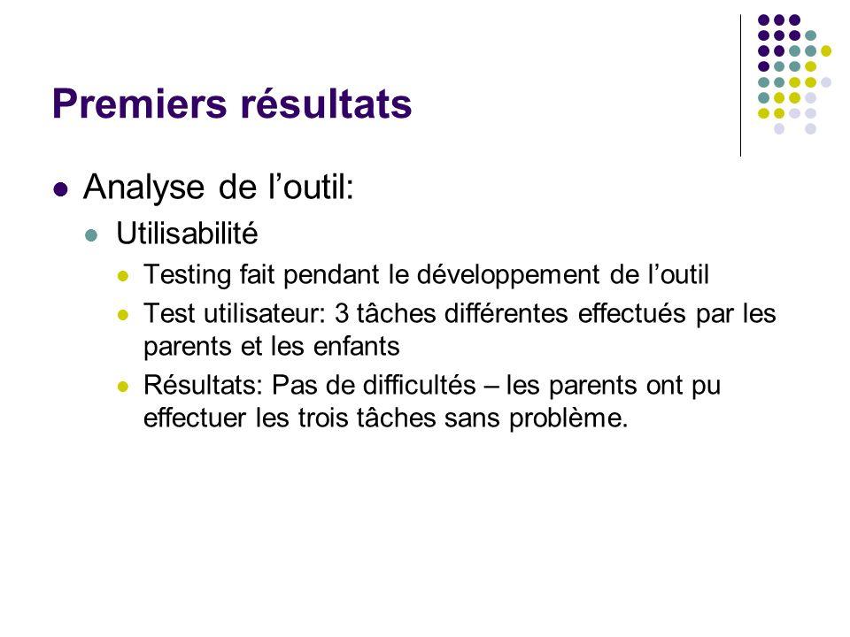 Premiers résultats Analyse de l'outil: Utilisabilité