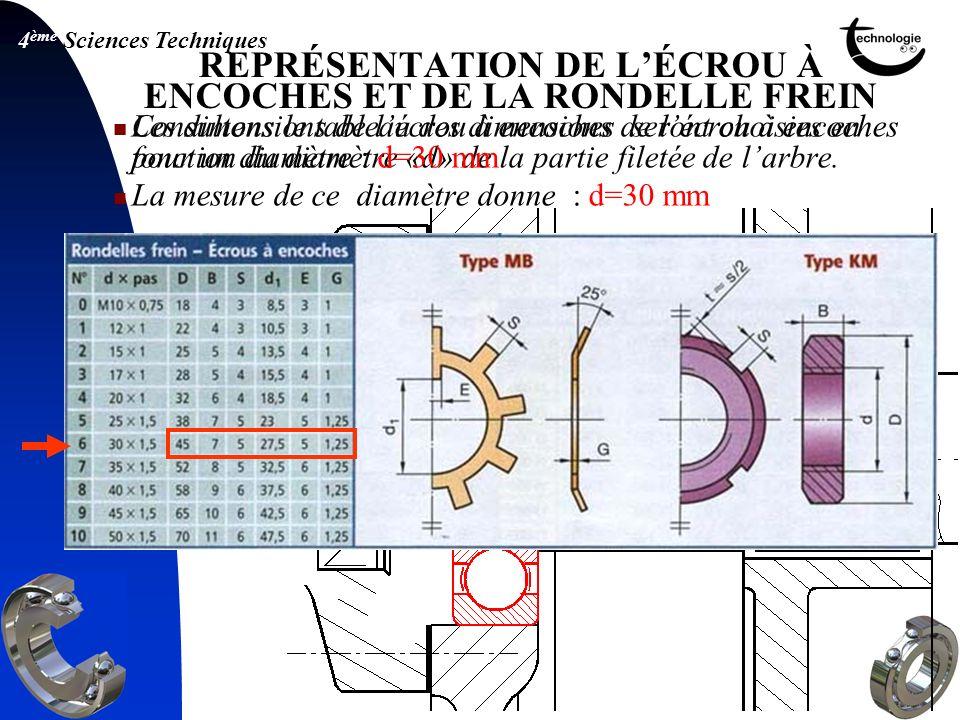 REPRÉSENTATION DE L'ÉCROU À ENCOCHES ET DE LA RONDELLE FREIN