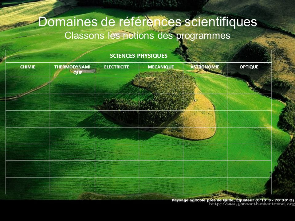 Domaines de références scientifiques Classons les notions des programmes