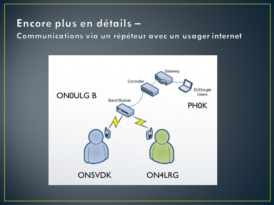 Encore plus en détails – Communications via un répéteur avec un usager internet