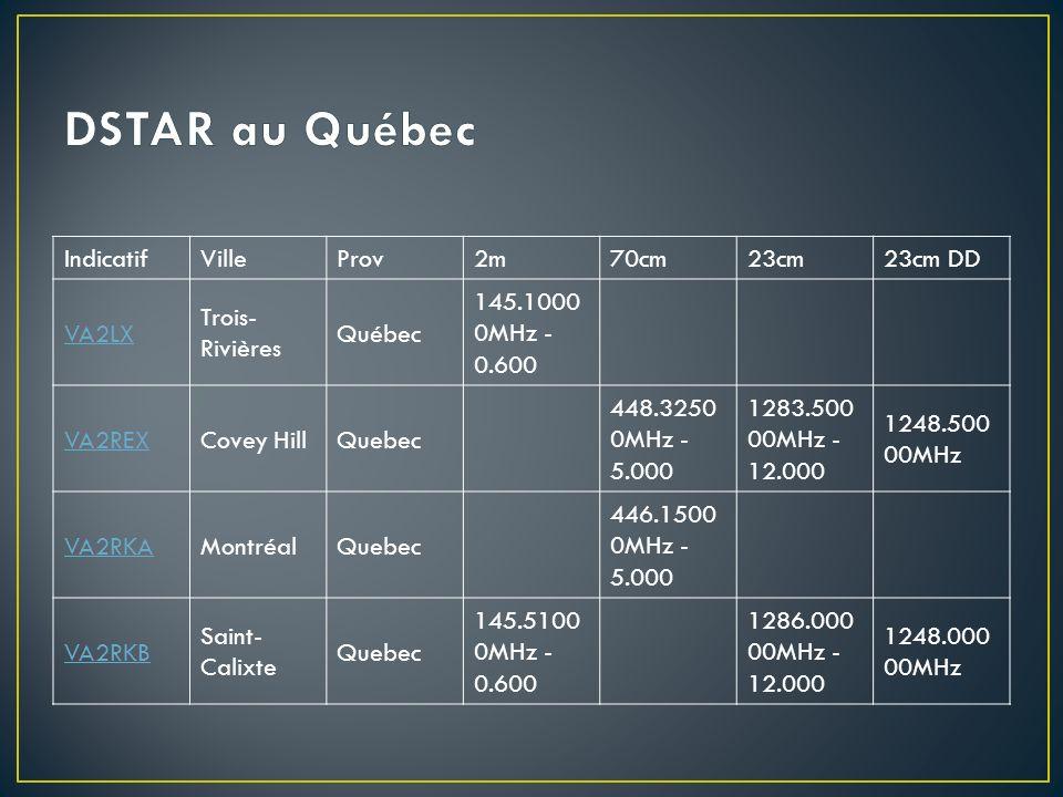 DSTAR au Québec Indicatif Ville Prov 2m 70cm 23cm 23cm DD VA2LX