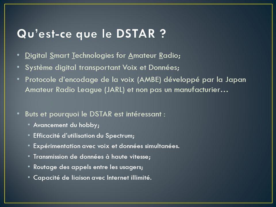 Qu'est-ce que le DSTAR Digital Smart Technologies for Amateur Radio;