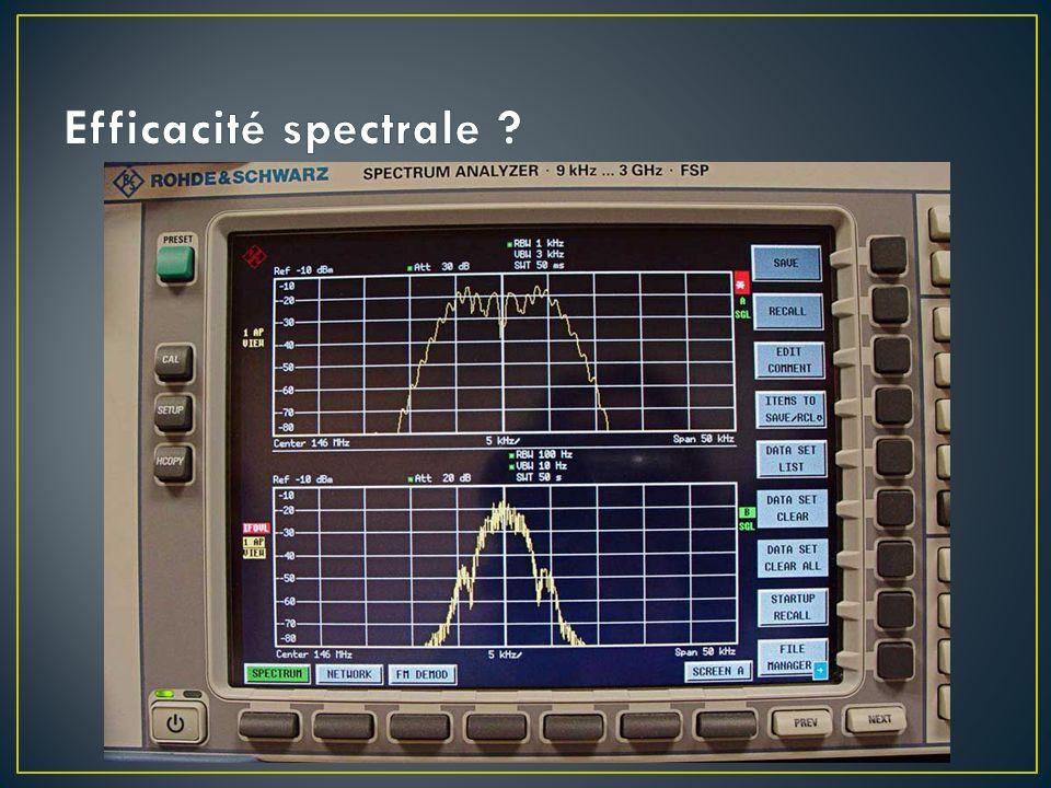 Efficacité spectrale