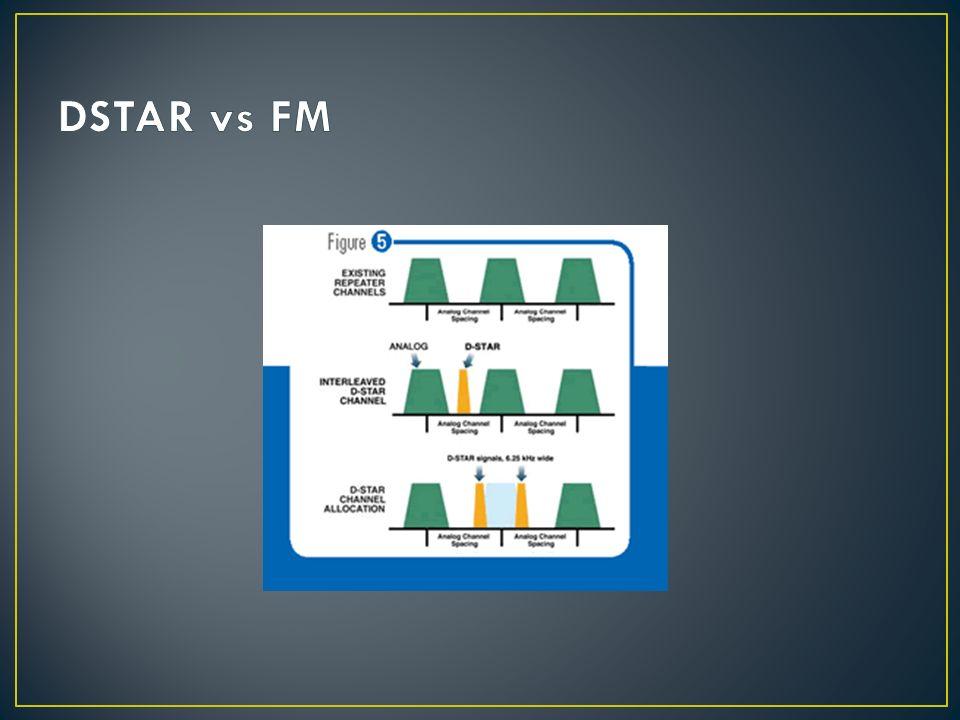 DSTAR vs FM