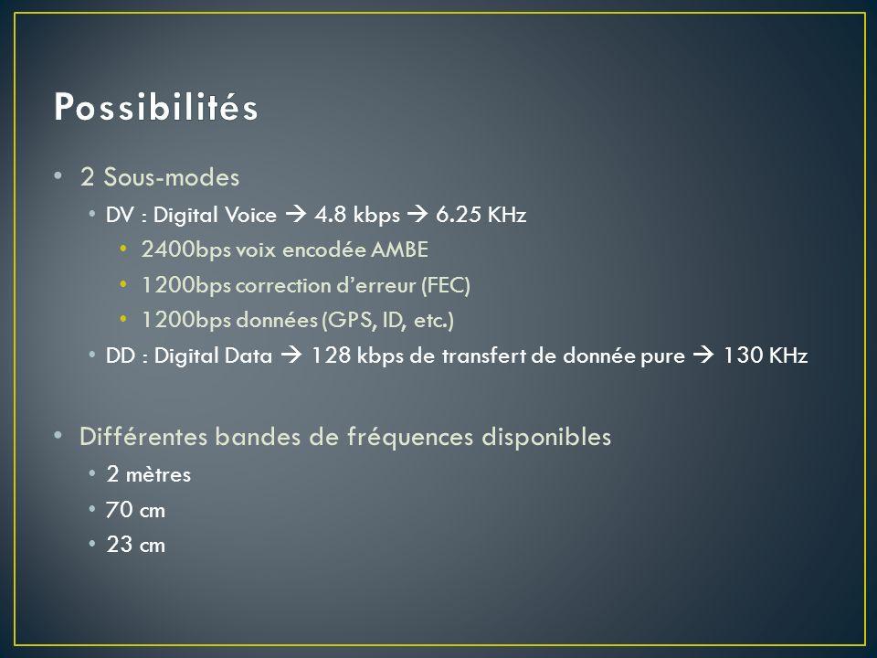 Possibilités 2 Sous-modes Différentes bandes de fréquences disponibles