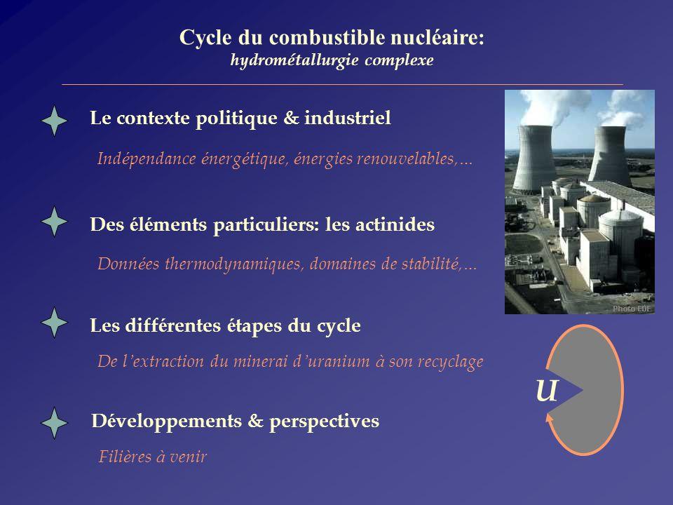 Cycle du combustible nucléaire: hydrométallurgie complexe