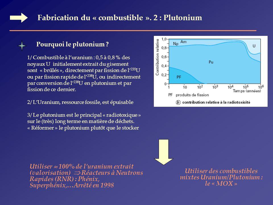 Utiliser des combustibles mixtes Uranium/Plutonium : le « MOX »