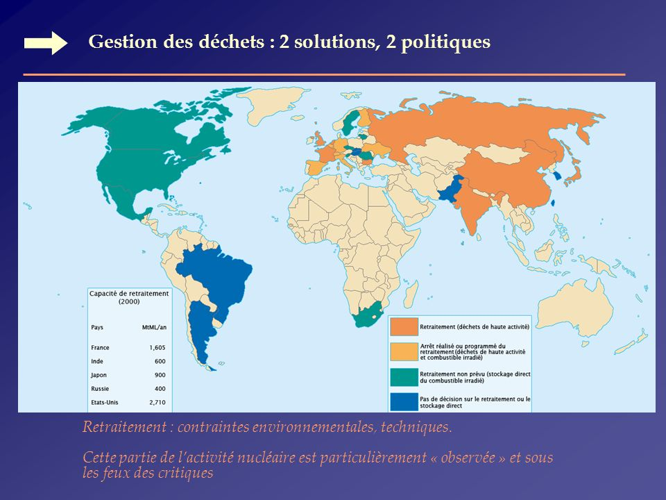 Gestion des déchets : 2 solutions, 2 politiques