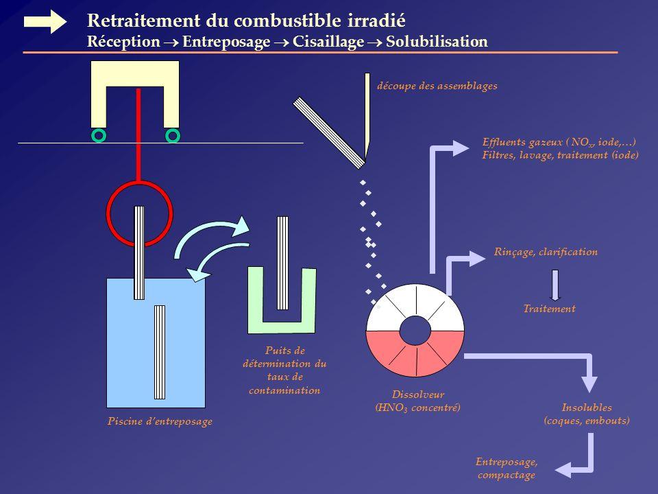 Puits de détermination du taux de contamination