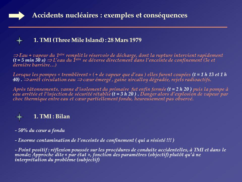 Accidents nucléaires : exemples et conséquences