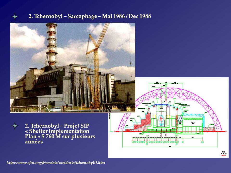 2. Tchernobyl – Sarcophage – Mai 1986 / Dec 1988
