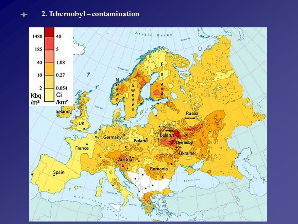 2. Tchernobyl – contamination