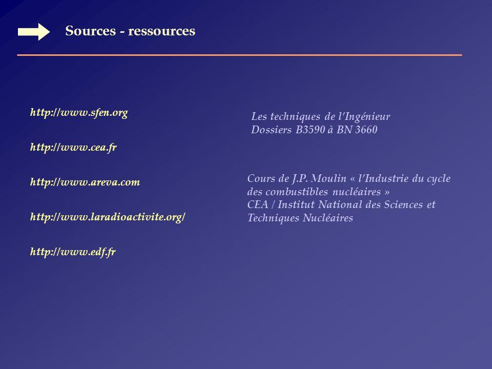 Sources - ressources http://www.sfen.org Les techniques de l'Ingénieur