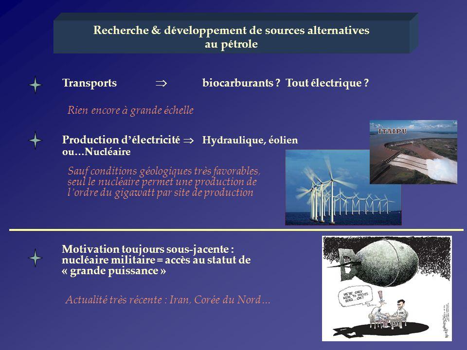 Recherche & développement de sources alternatives