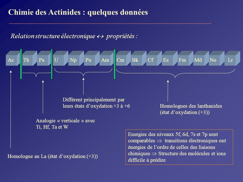 Chimie des Actinides : quelques données