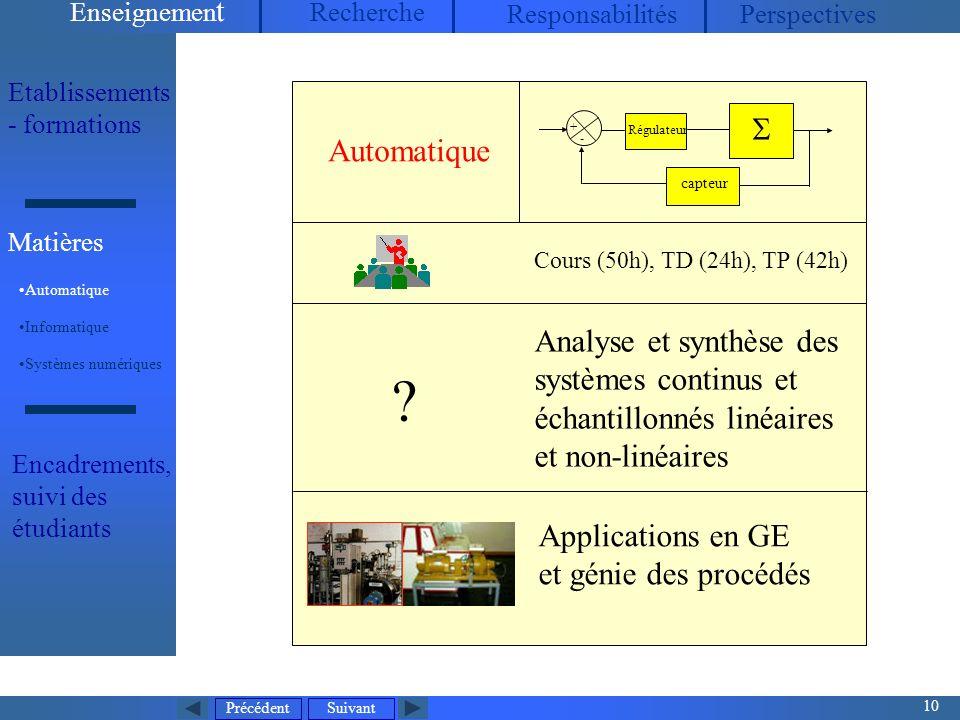 Enseignement Recherche. Responsabilités. Perspectives. Etablissements - formations. + - Régulateur.
