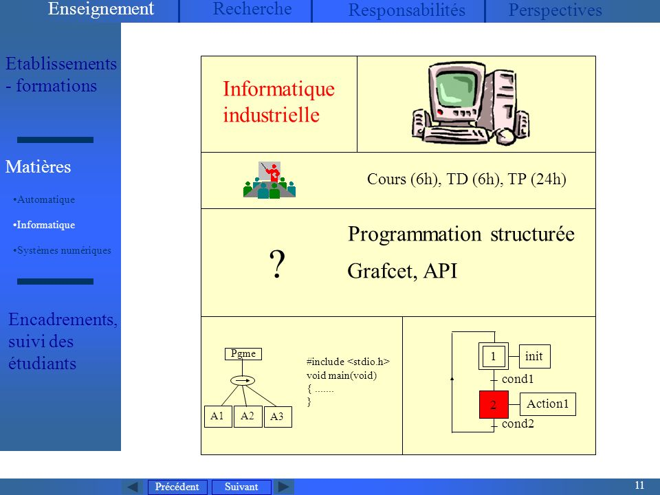 Informatique industrielle Programmation structurée Grafcet, API