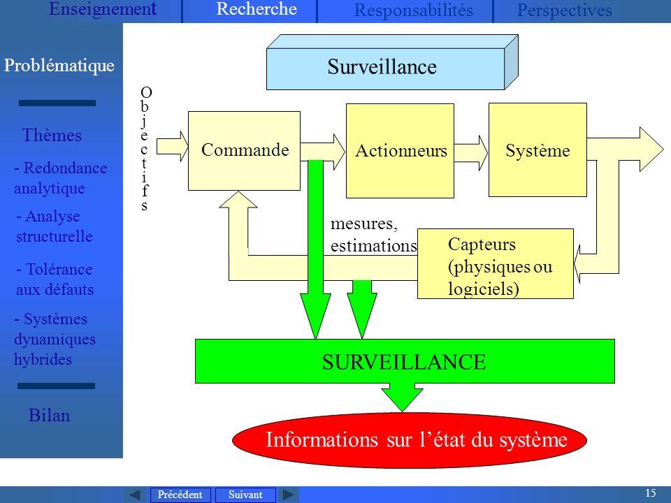 Informations sur l'état du système