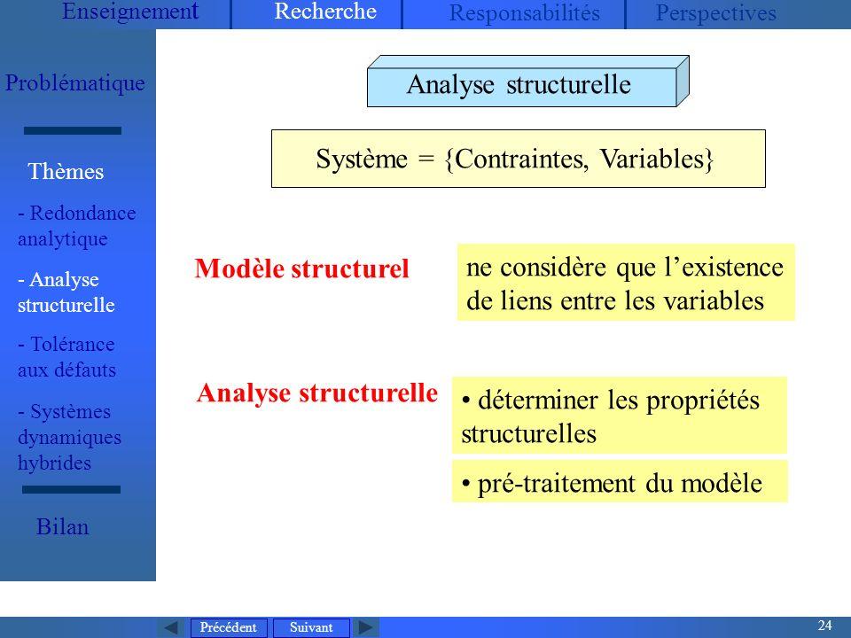 Système = {Contraintes, Variables}