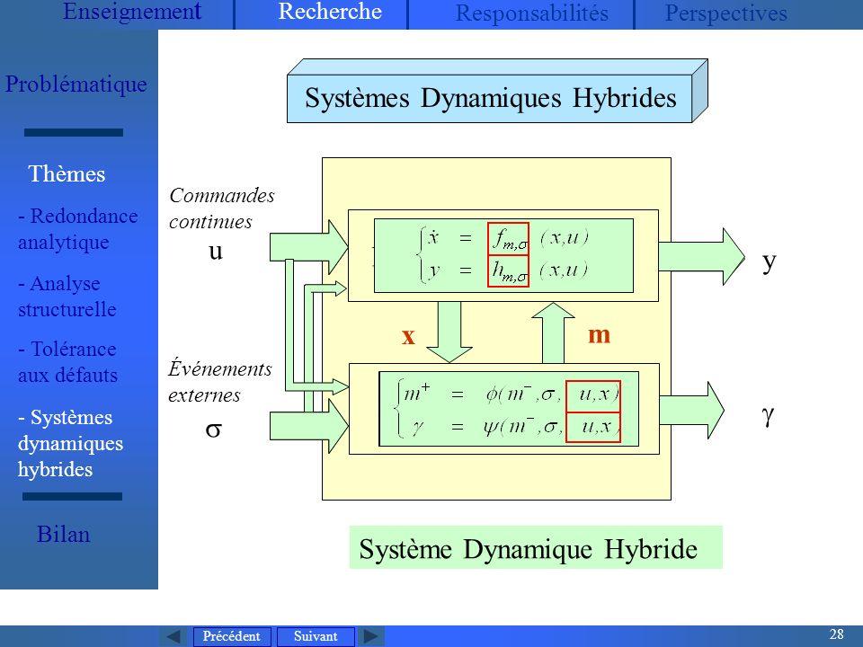 Systèmes Dynamiques Hybrides